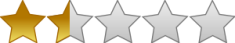 5_star_rating_system_1_and_a_half_stars